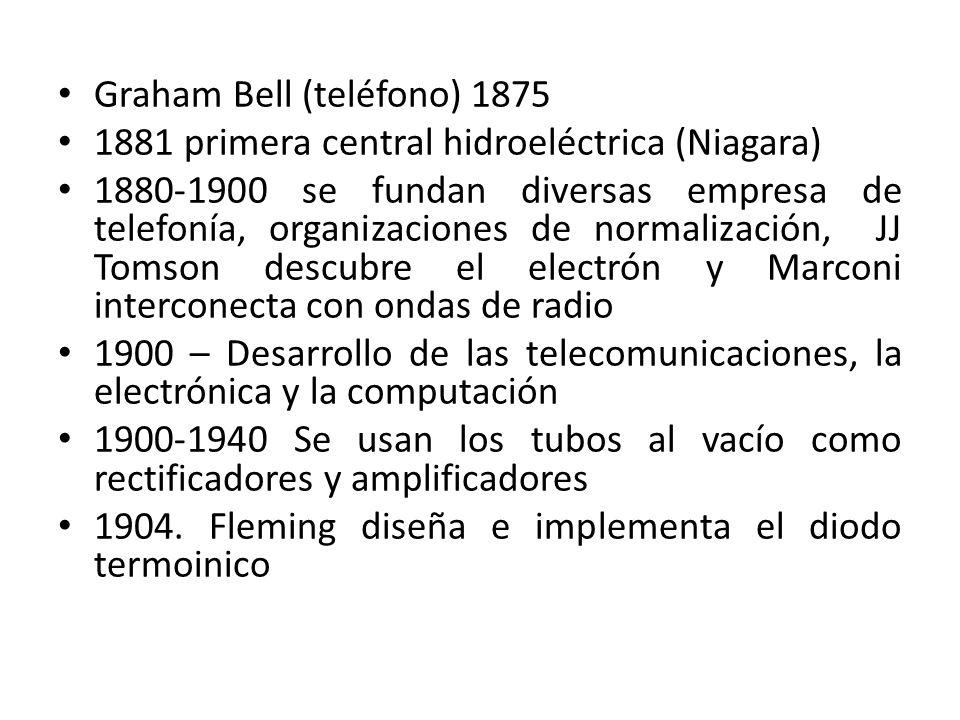 Graham Bell (teléfono) 1875