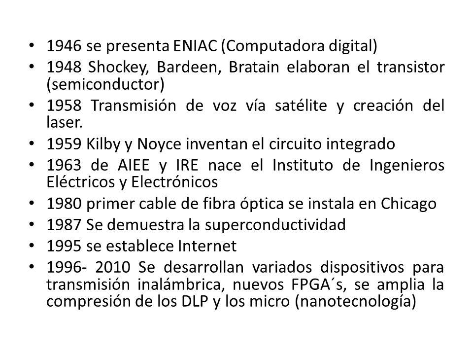 1946 se presenta ENIAC (Computadora digital)