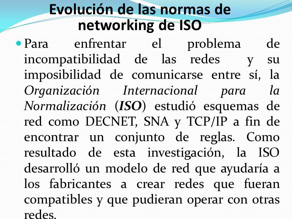 Evolución de las normas de networking de ISO