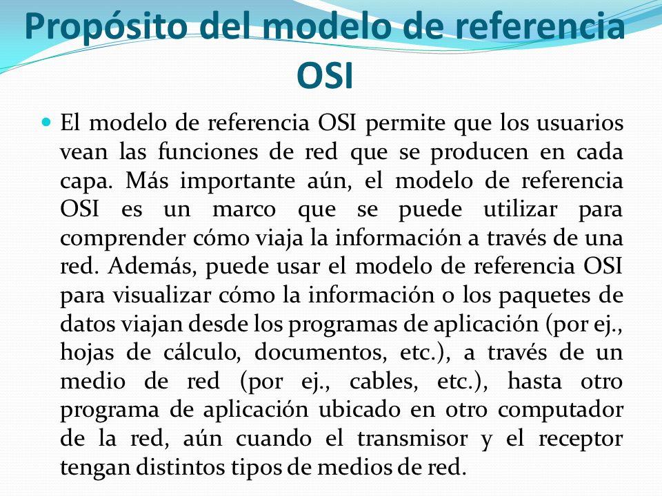 Propósito del modelo de referencia OSI