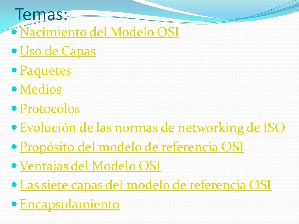 Temas: Nacimiento del Modelo OSI Uso de Capas Paquetes Medios