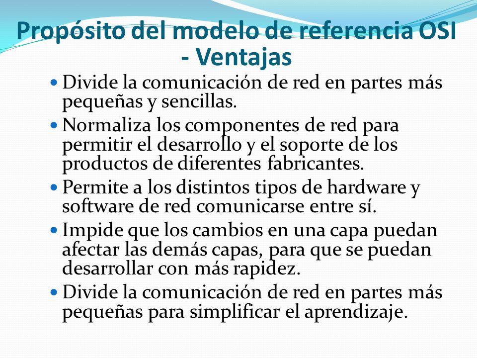 Propósito del modelo de referencia OSI - Ventajas