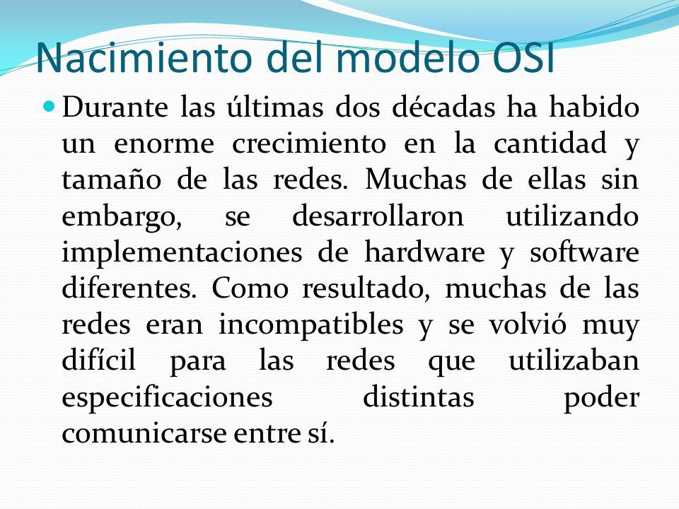 Nacimiento del modelo OSI