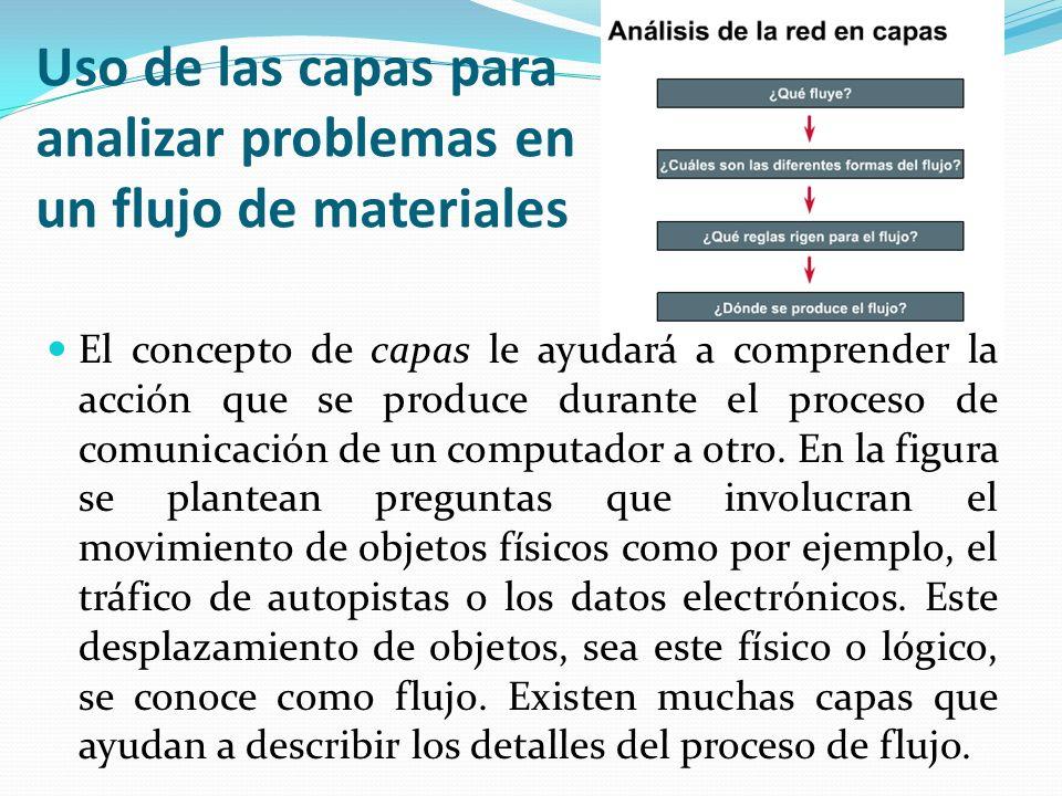 Uso de las capas para analizar problemas en un flujo de materiales