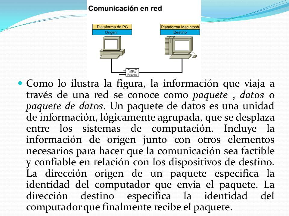 Como lo ilustra la figura, la información que viaja a través de una red se conoce como paquete , datos o paquete de datos.
