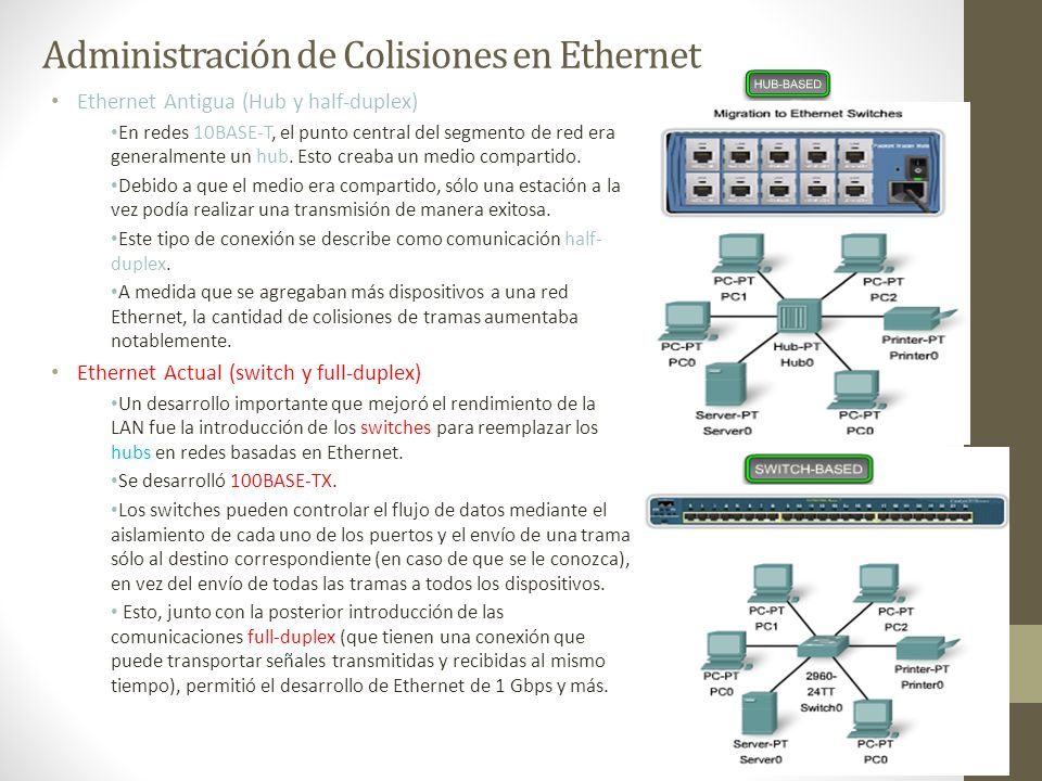Administración de Colisiones en Ethernet