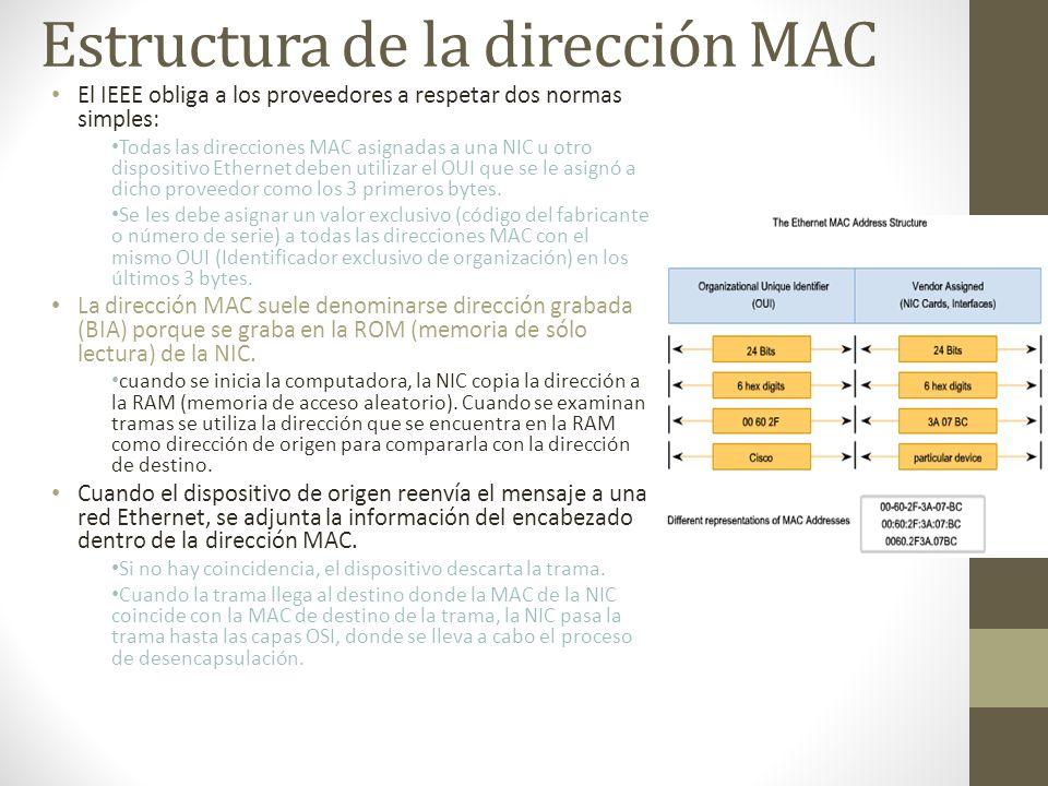 Estructura de la dirección MAC