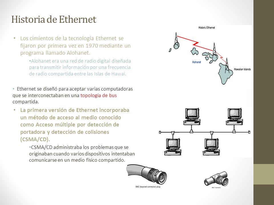 Historia de Ethernet Los cimientos de la tecnología Ethernet se fijaron por primera vez en 1970 mediante un programa llamado Alohanet.
