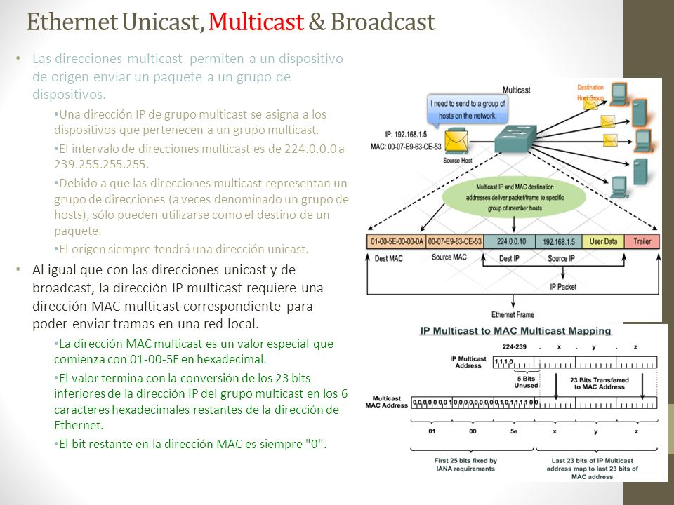 Ethernet Unicast, Multicast & Broadcast
