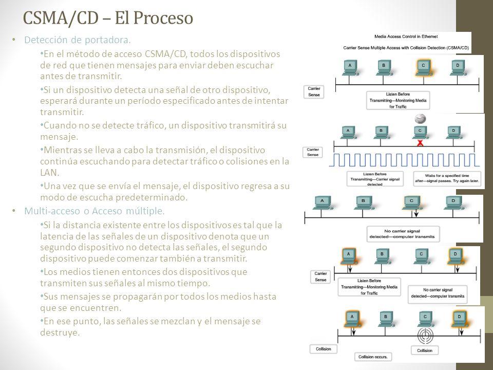 CSMA/CD – El Proceso Detección de portadora.