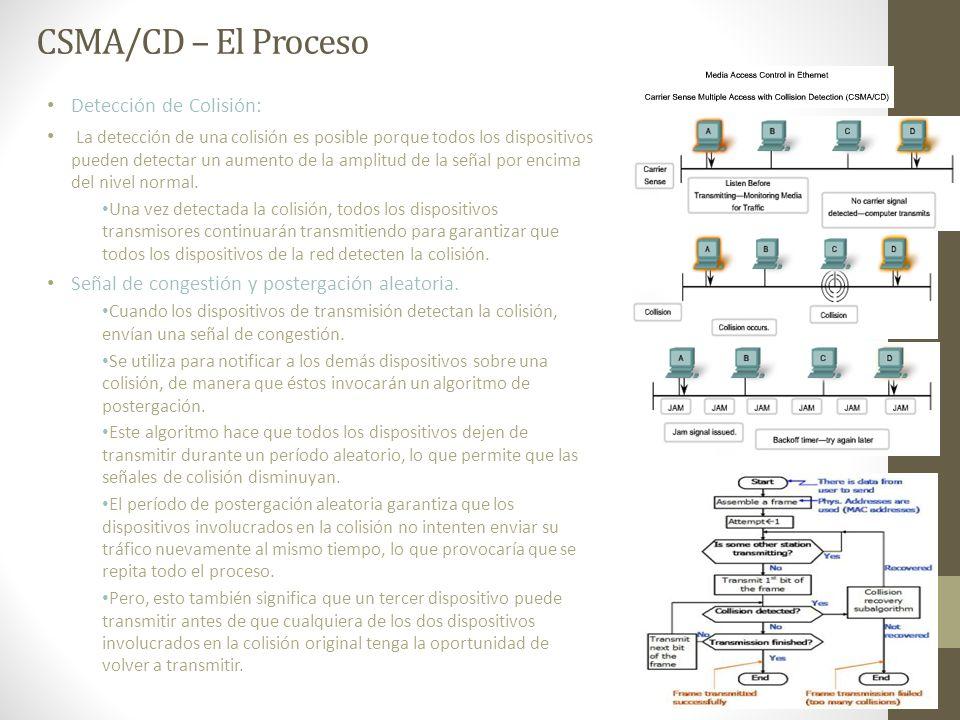 CSMA/CD – El Proceso Detección de Colisión: