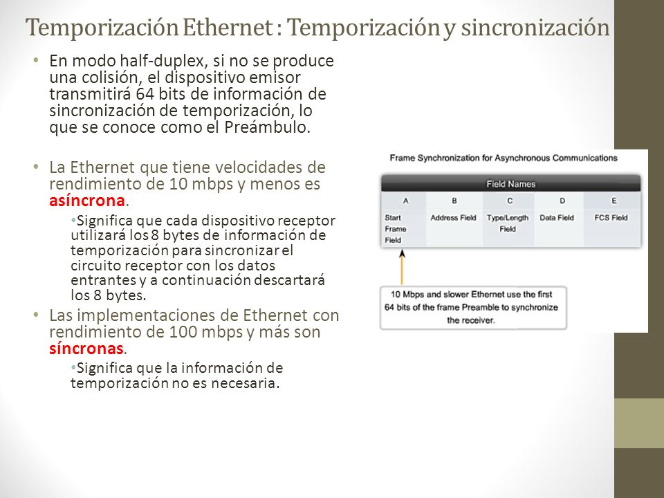 Temporización Ethernet : Temporización y sincronización