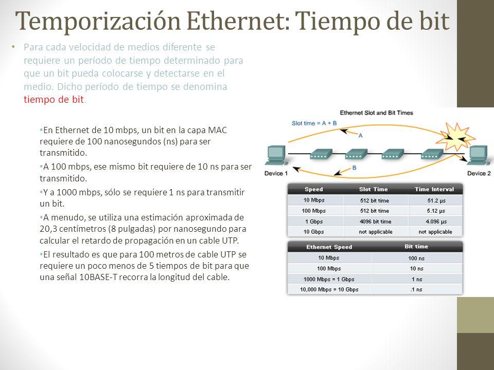 Temporización Ethernet: Tiempo de bit