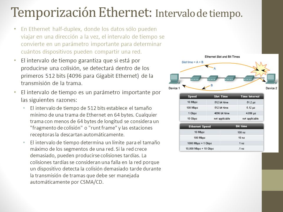 Temporización Ethernet: Intervalo de tiempo.