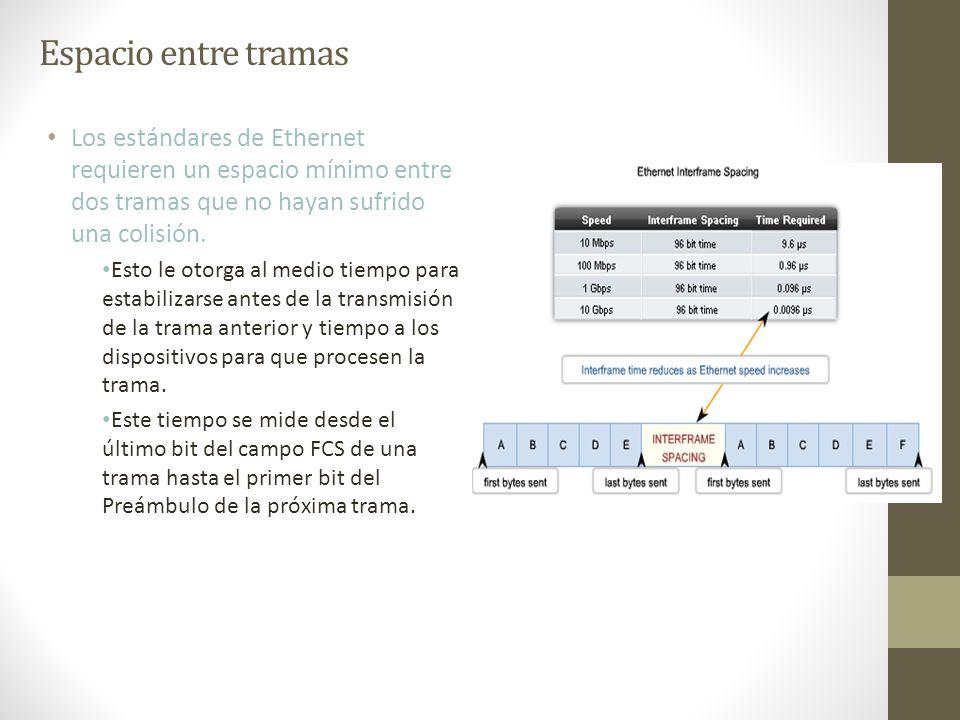 Espacio entre tramas Los estándares de Ethernet requieren un espacio mínimo entre dos tramas que no hayan sufrido una colisión.