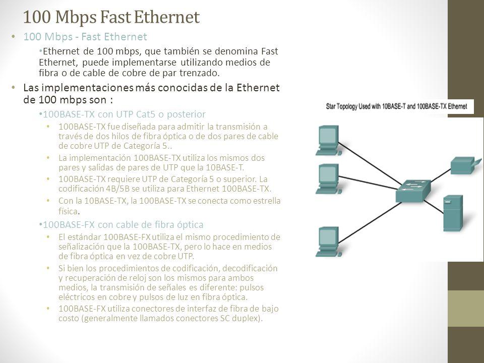 100 Mbps Fast Ethernet 100 Mbps - Fast Ethernet
