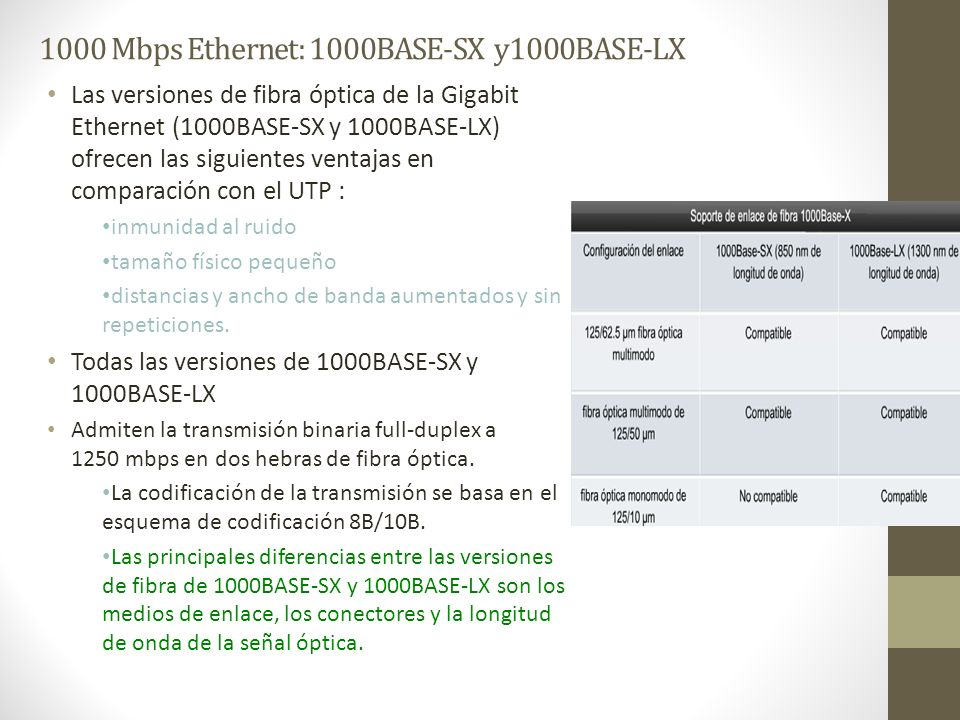 1000 Mbps Ethernet: 1000BASE-SX y1000BASE-LX
