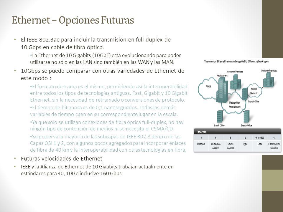 Ethernet – Opciones Futuras