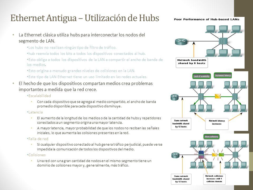 Ethernet Antigua – Utilización de Hubs