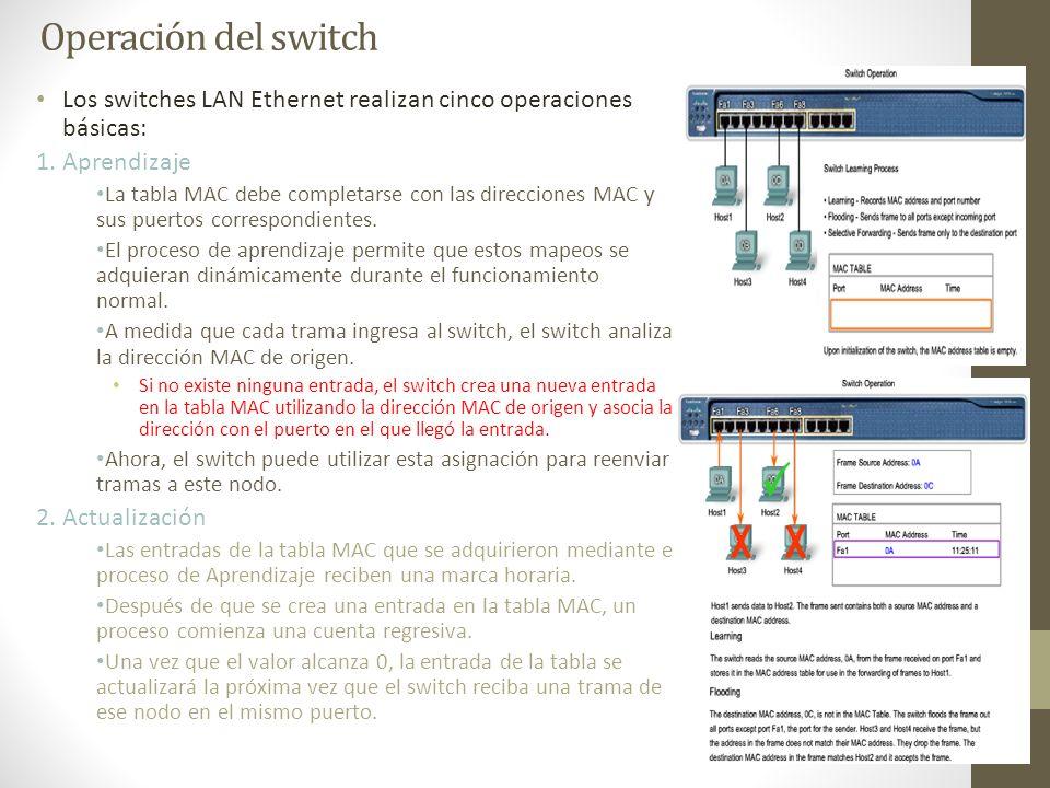 Operación del switch Los switches LAN Ethernet realizan cinco operaciones básicas: 1. Aprendizaje.