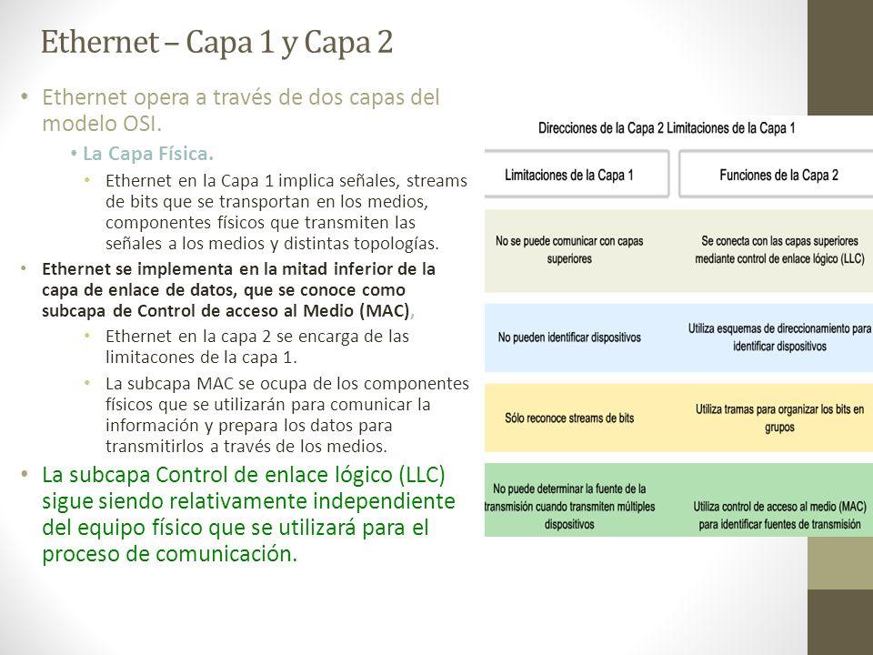 Ethernet – Capa 1 y Capa 2 Ethernet opera a través de dos capas del modelo OSI. La Capa Física.