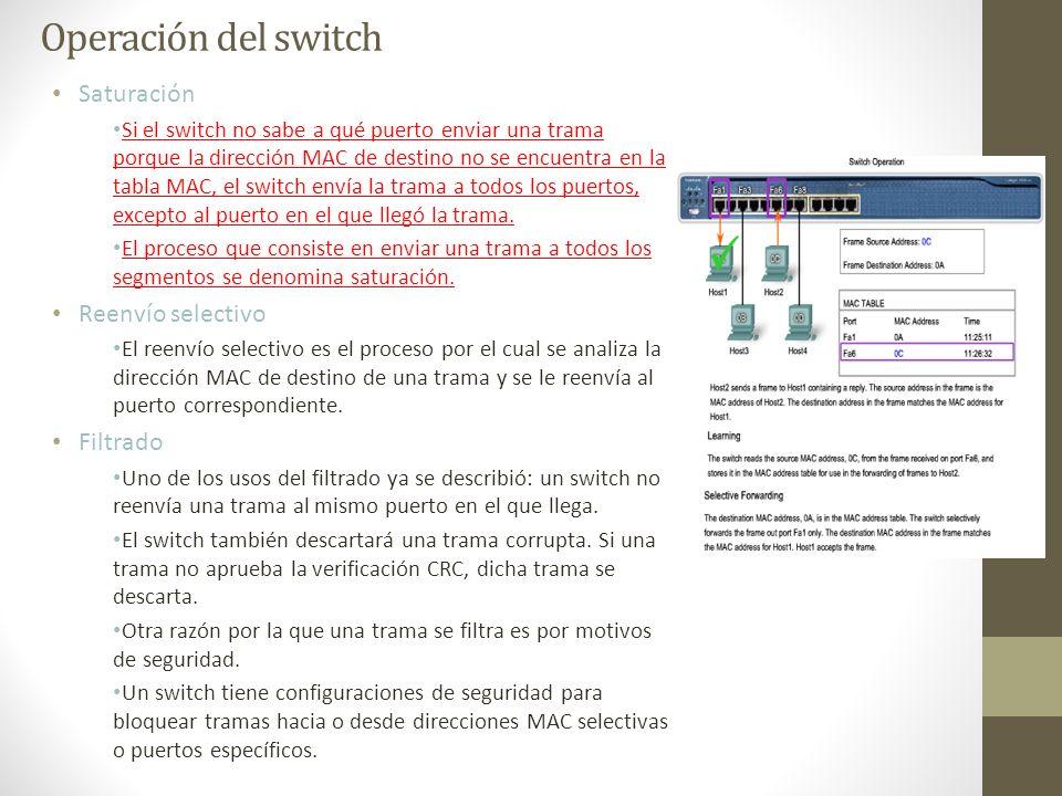 Operación del switch Saturación Reenvío selectivo Filtrado