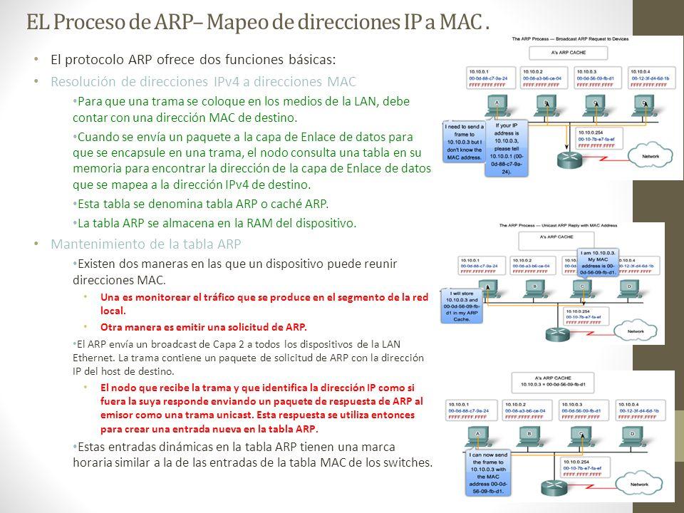 EL Proceso de ARP– Mapeo de direcciones IP a MAC .