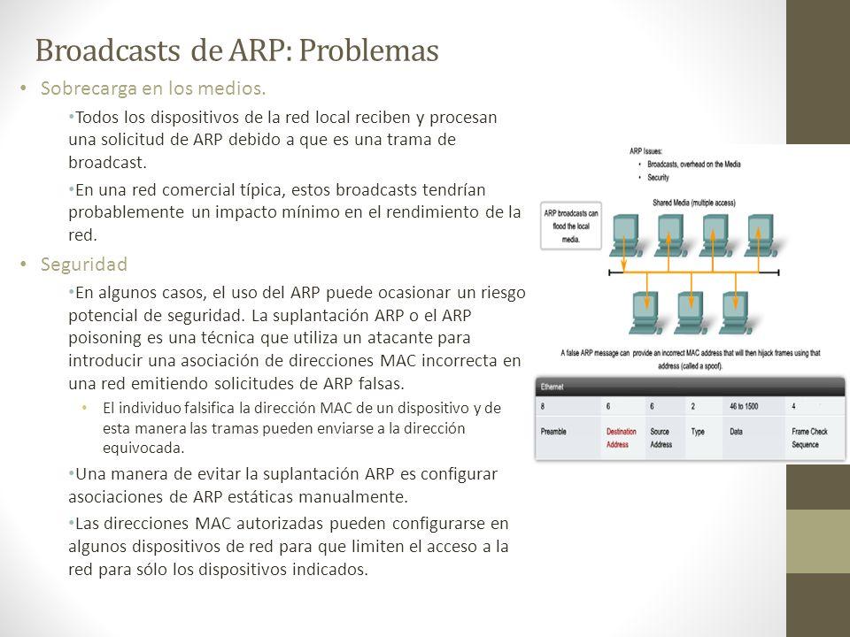 Broadcasts de ARP: Problemas
