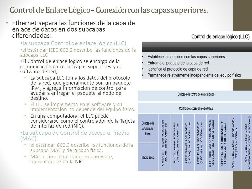 Control de Enlace Lógico– Conexión con las capas superiores.