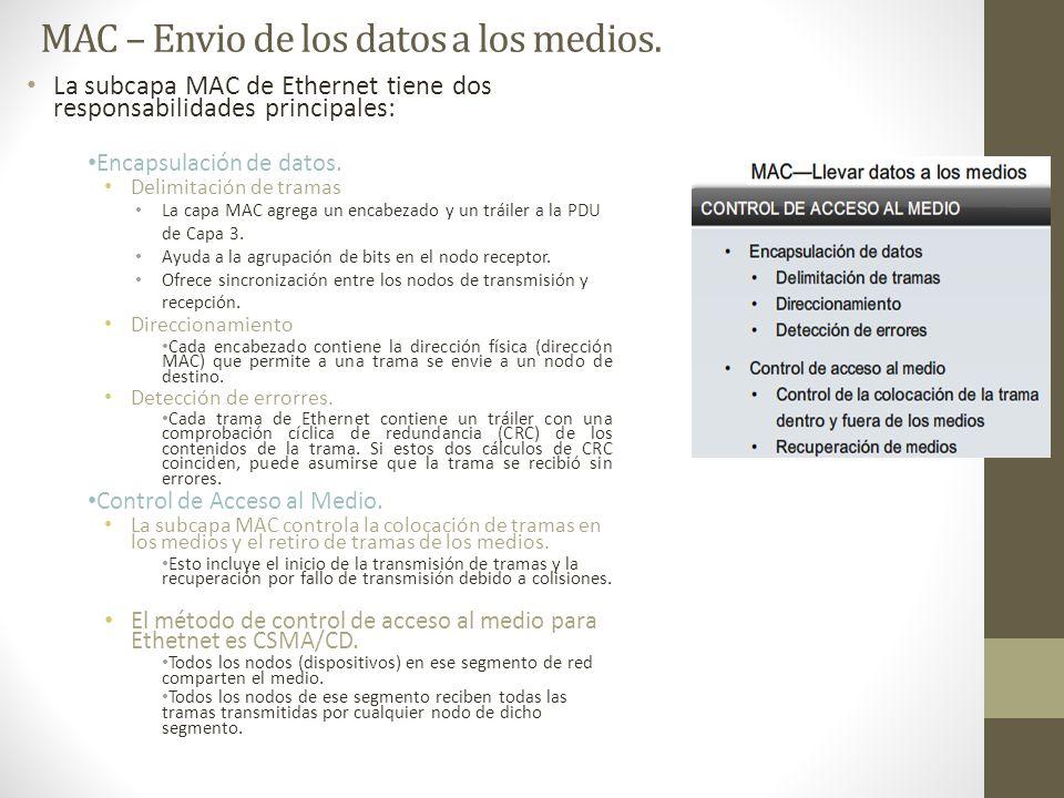 MAC – Envio de los datos a los medios.