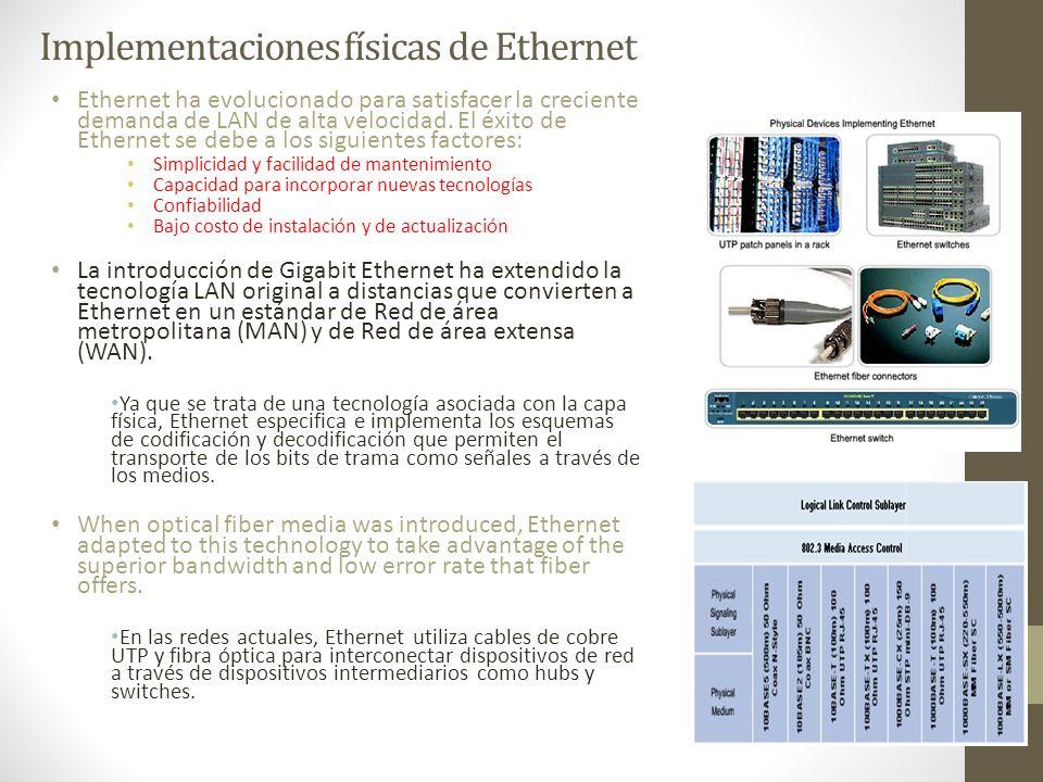 Implementaciones físicas de Ethernet