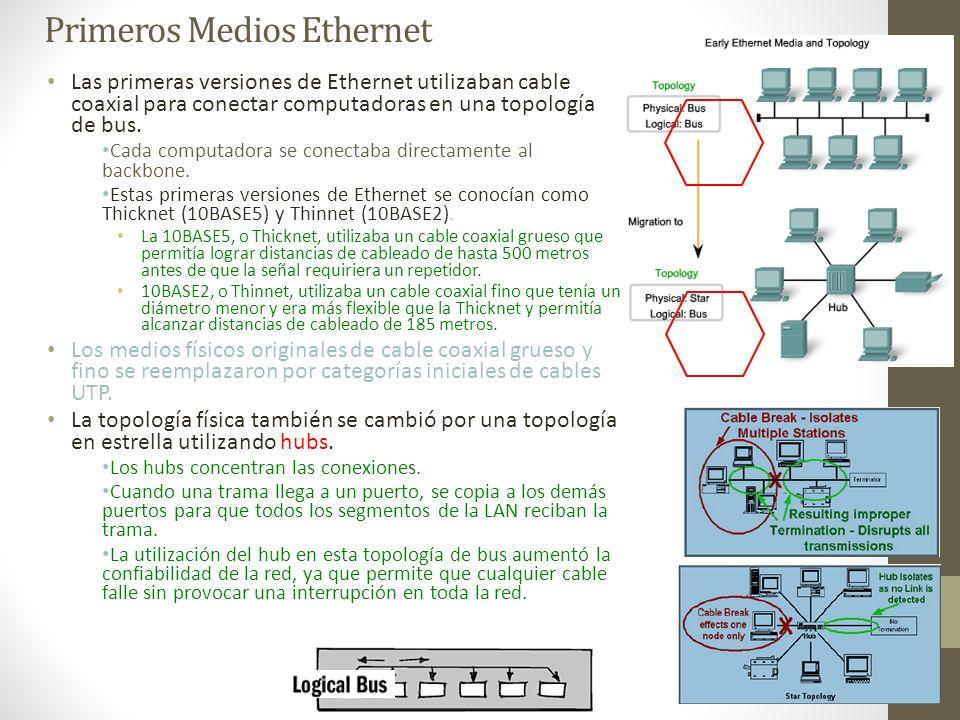 Primeros Medios Ethernet