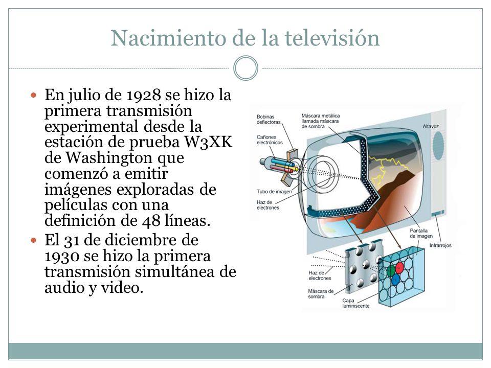 Nacimiento de la televisión
