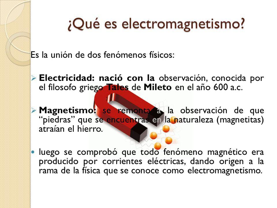 ¿Qué es electromagnetismo