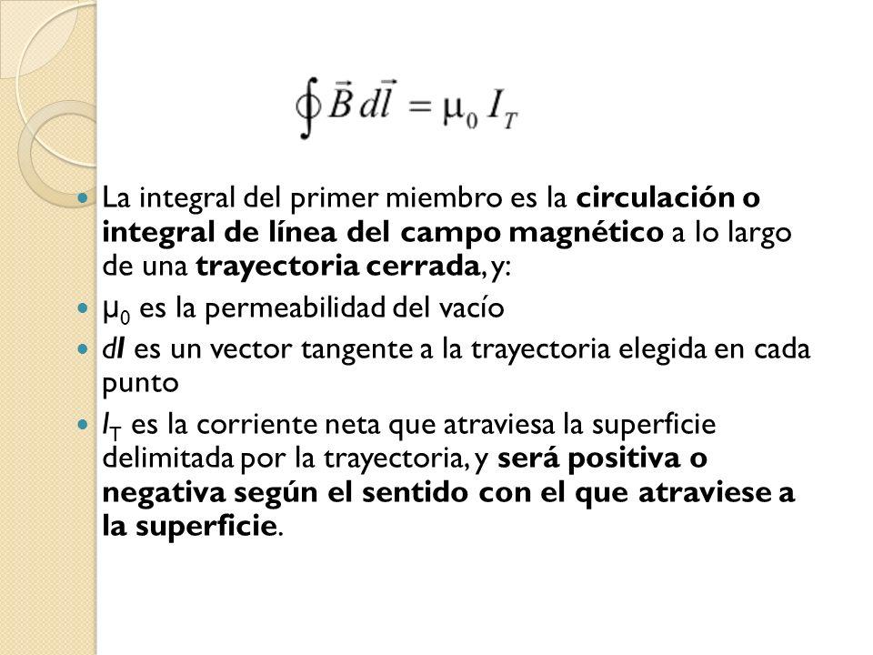 La integral del primer miembro es la circulación o integral de línea del campo magnético a lo largo de una trayectoria cerrada, y: