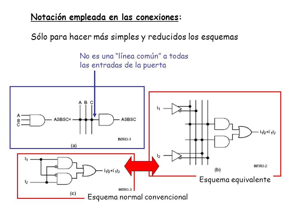 Notación empleada en las conexiones: