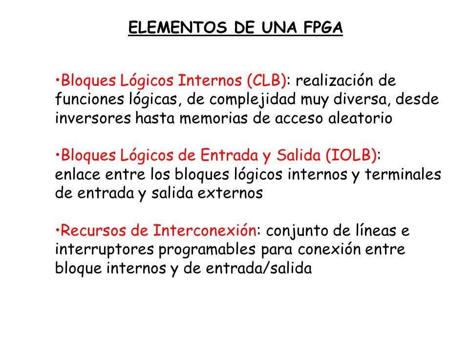 ELEMENTOS DE UNA FPGA Bloques Lógicos Internos (CLB): realización de. funciones lógicas, de complejidad muy diversa, desde.