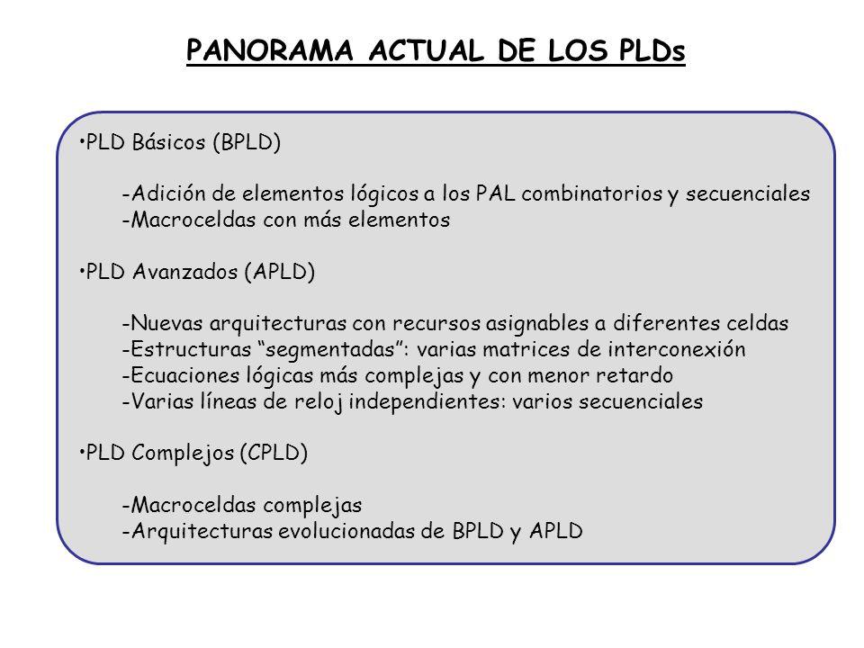 PANORAMA ACTUAL DE LOS PLDs