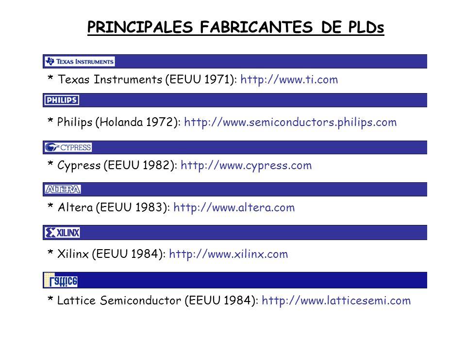 PRINCIPALES FABRICANTES DE PLDs