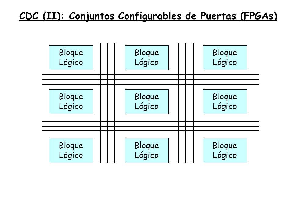 CDC (II): Conjuntos Configurables de Puertas (FPGAs)