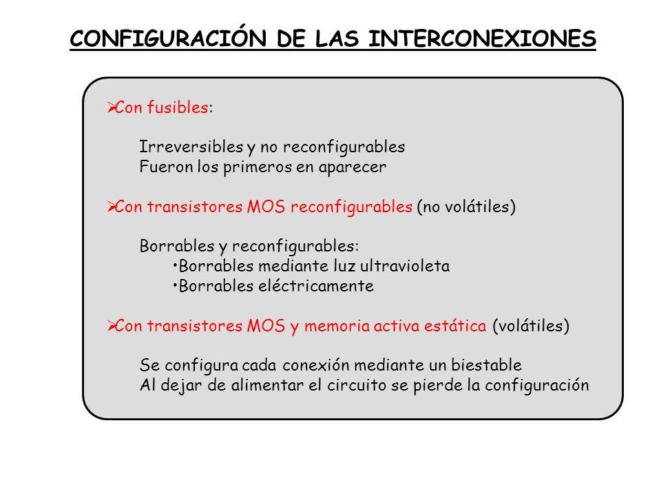 CONFIGURACIÓN DE LAS INTERCONEXIONES