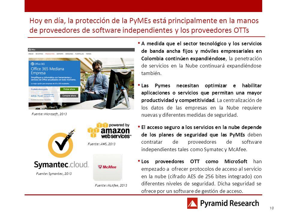 Iusacell 2012 Hoy en día, la protección de la PyMEs está principalmente en la manos de proveedores de software independientes y los proveedores OTTs.
