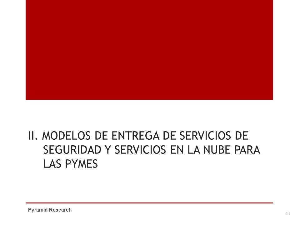 II. MODELOS DE ENTREGA DE SERVICIOS de seguridad y servicios EN LA NUBE PARA LAS PYMES