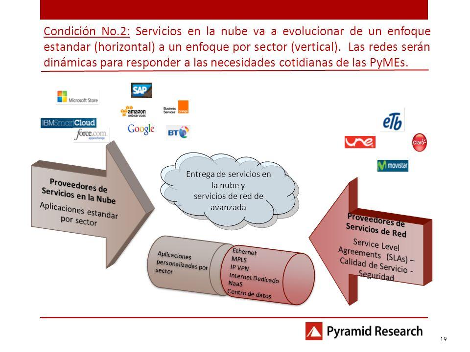 Proveedores de Servicios en la Nube Proveedores de Servicios de Red