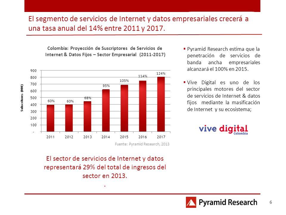 El segmento de servicios de Internet y datos empresariales crecerá a una tasa anual del 14% entre 2011 y 2017.