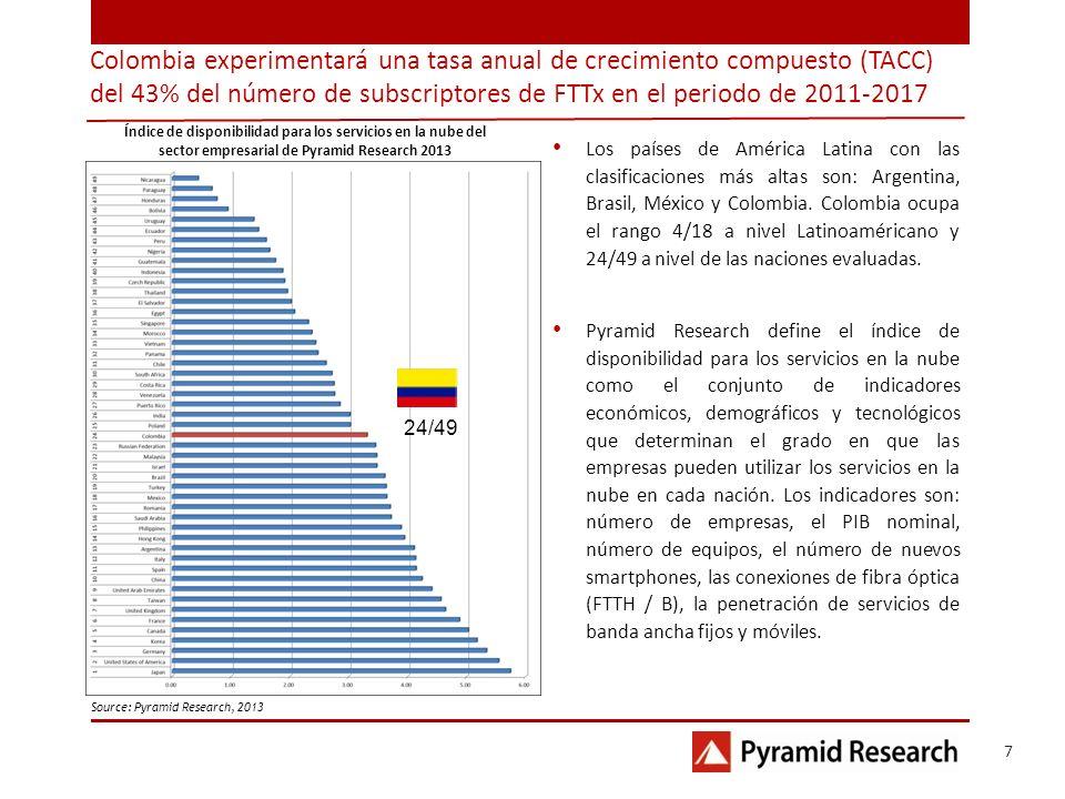 Colombia experimentará una tasa anual de crecimiento compuesto (TACC) del 43% del número de subscriptores de FTTx en el periodo de 2011-2017