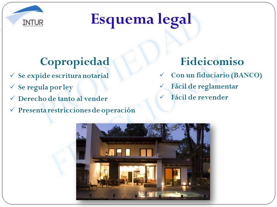 Esquema legal Copropiedad Fideicomiso Se expide escritura notarial
