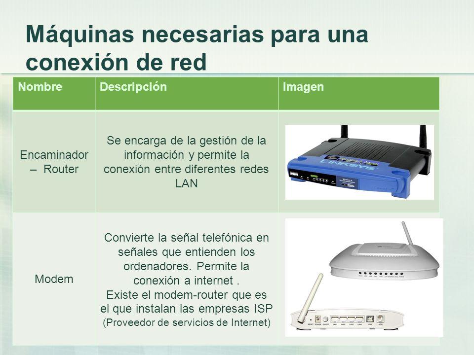 Máquinas necesarias para una conexión de red