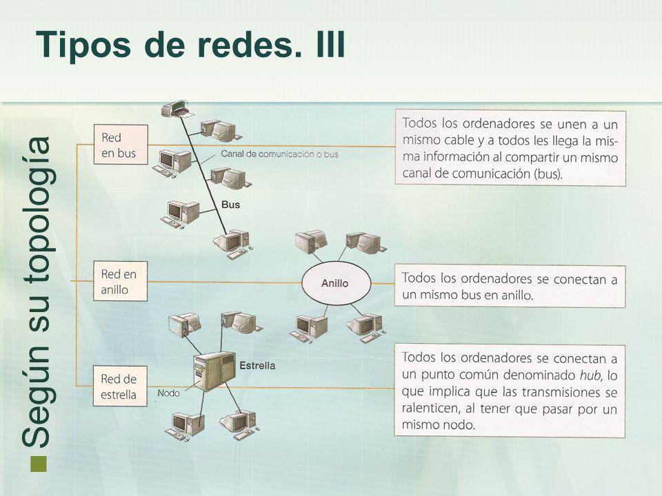Tipos de redes. III Según su topología