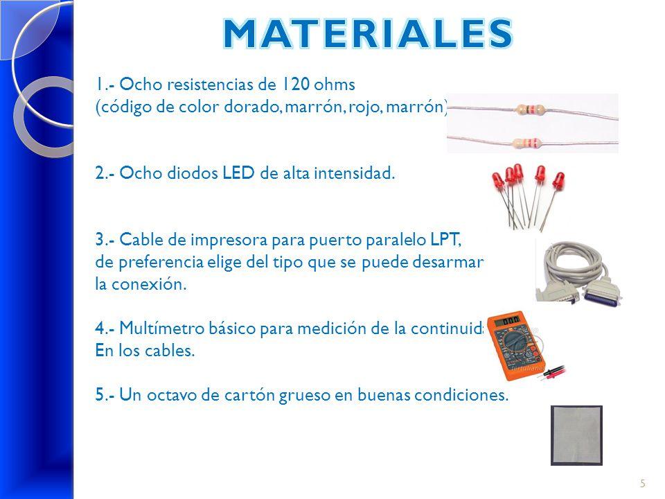 MATERIALES 1.- Ocho resistencias de 120 ohms